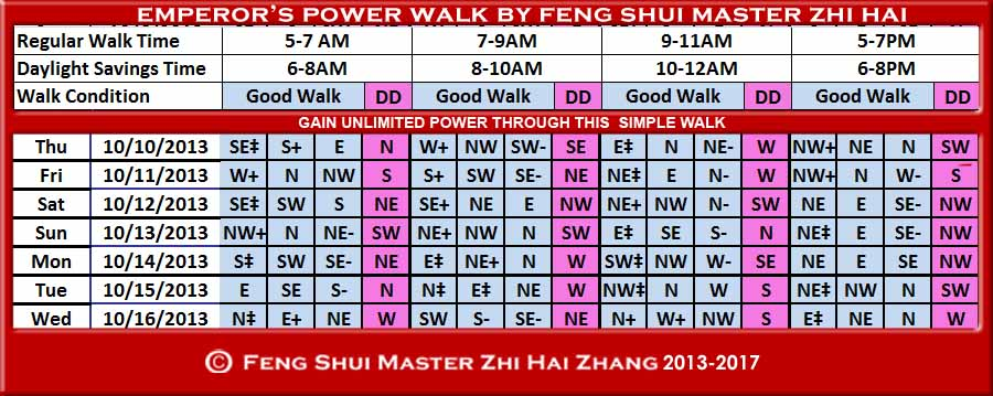 Week-begin 10-10-2013-Emperors-Walk-by-fengshui-Master-ZhiHai