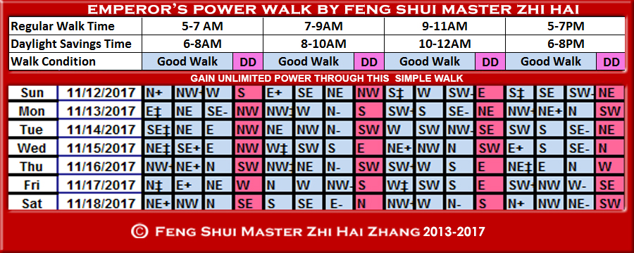 Week-begin-11-12-2017-Emperors-Power-Walk-by-Feng-Shui-Master-ZhiHai.jpg