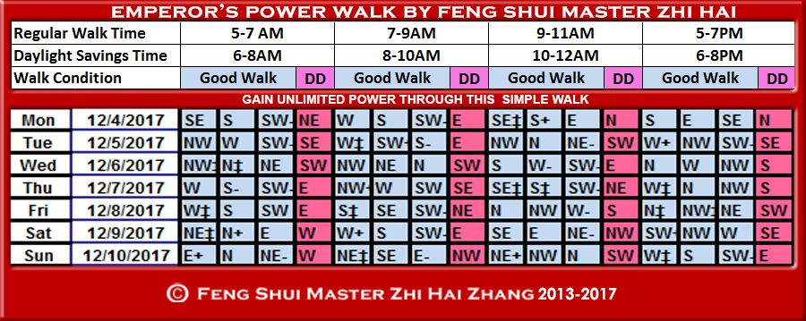 Week-begin-12-04-2017-Emperors-Power-Walk-by-Feng-Shui-Master-ZhiHai.jpg