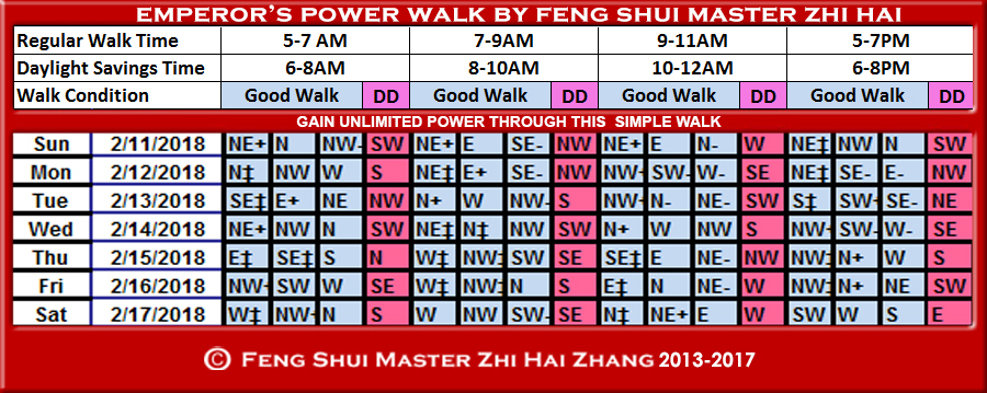 Week-begin-02-11-2018-Emperors-Power-Walk-by-Feng-Shui-Master-ZhiHai.jpg