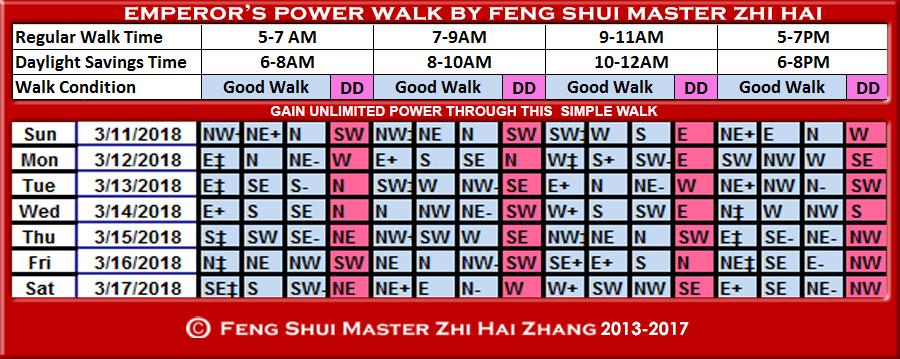 Week-begin-03-11-2018-Emperors-Power-Walk-by-Feng-Shui-Master-ZhiHai.jpg