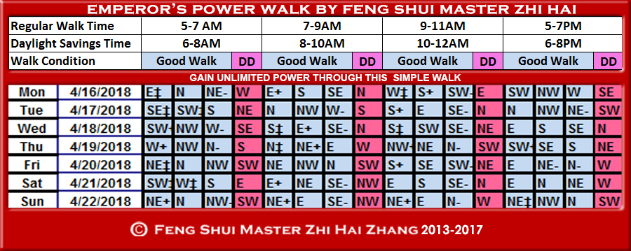 Week-begin-04-16-2018-Emperors-Power-Walk-by-Feng-Shui-Master-ZhiHai.jpg