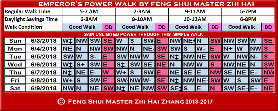 Week-begin-06-03-2018-Emperors-Power-Walk-by-Feng-Shui-Master-ZhiHai.jpg