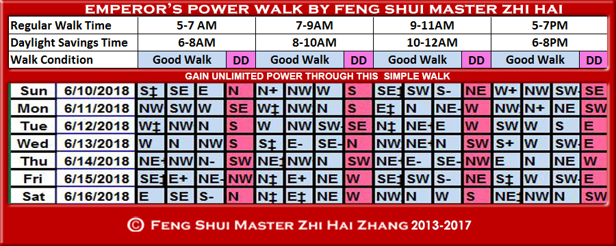 Week-begin-06-10-2018-Emperors-Power-Walk-by-Feng-Shui-Master-ZhiHai.jpg