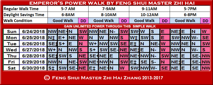 Week-begin-06-24-2018-Emperors-Power-Walk-by-Feng-Shui-Master-ZhiHai.jpg
