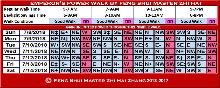 Week-begin-07-08-2018-Emperors-Power-Walk-by-Feng-Shui-Master-ZhiHai.jpg