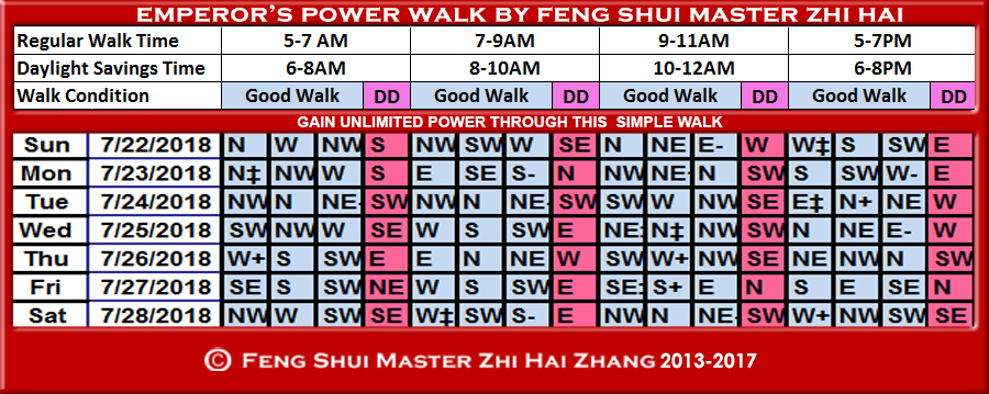 Week-begin-07-22-2018-Emperors-Power-Walk-by-Feng-Shui-Master-ZhiHai.jpg