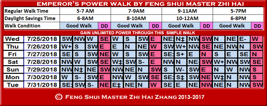 Week-begin-07-25-2018-Emperors-Power-Walk-by-Feng-Shui-Master-ZhiHai.jpg