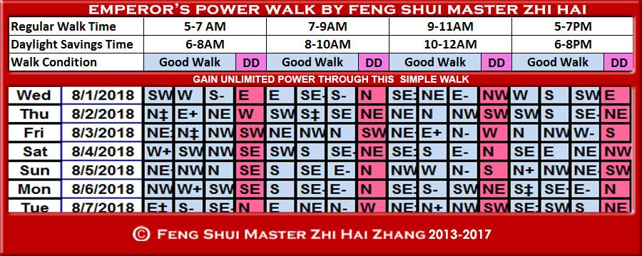 Week-begin-08-01-2018-Emperors-Power-Walk-by-Feng-Shui-Master-ZhiHai.jpg