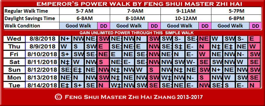 Week-begin-08-08-2018-Emperors-Power-Walk-by-Feng-Shui-Master-ZhiHai.jpg