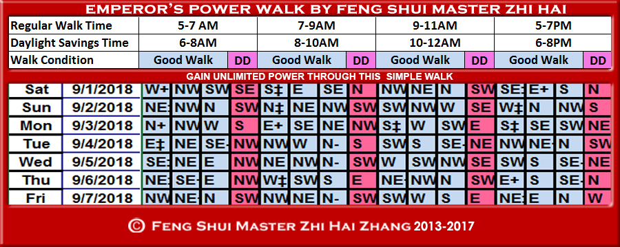 Week-begin-09-01-2018-Emperors-Power-Walk-by-Feng-Shui-Master-ZhiHai.jpg