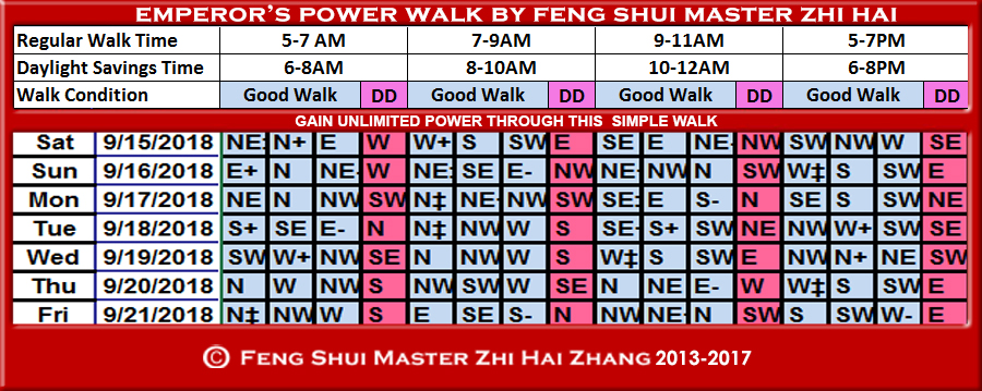 Week-begin-09-15-2018-Emperors-Power-Walk-by-Feng-Shui-Master-ZhiHai.jpg