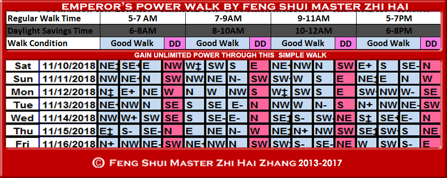 Week-begin-11-10-2018-Emperors-Walk-by-Feng-Shui-Master-ZhiHai.jpg