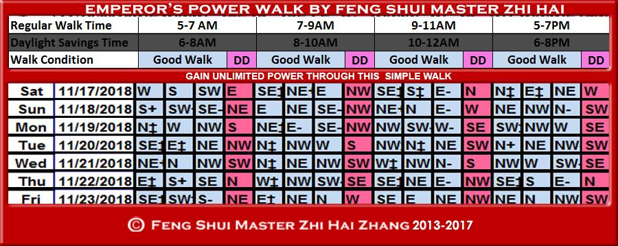 Week-begin-11-17-2018-Emperors-Walk-by-Feng-Shui-Master-ZhiHai.jpg