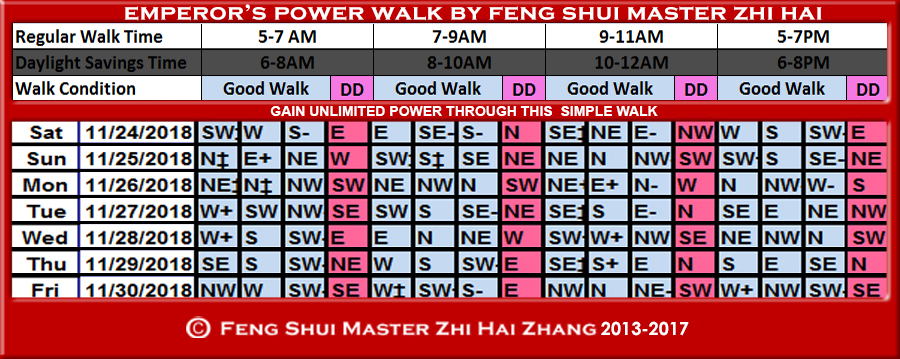 Week-begin-11-17-2018-Emperors-Walk-by-Feng-Shui-Master-ZhiHai.jpg