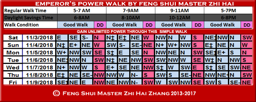 Week-begin-11-3-2018-Emperors-Walk-by-Feng-Shui-Master-ZhiHai.jpg
