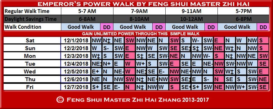 Week-begin-12-01-2018-Emperors-Walk-by-Feng-Shui-Master-ZhiHai.jpg