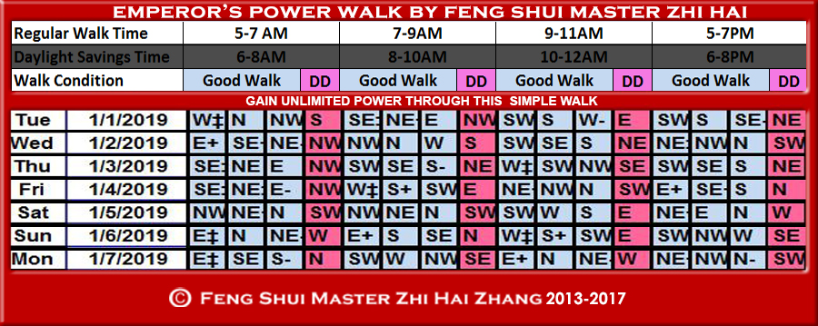 Week-begin-01-01-2019-Emperors-Walk-by-Feng-Shui-Master-ZhiHai-1.jpg