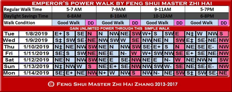 Week-begin-01-08-2019-Emperors-Walk-by-Feng-Shui-Master-ZhiHai-1.jpg