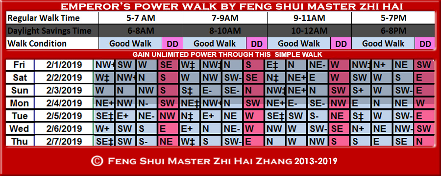 Week-begin-02-01-2019-Emperors-Walk-by-Feng-Shui-Master-ZhiHai.jpg