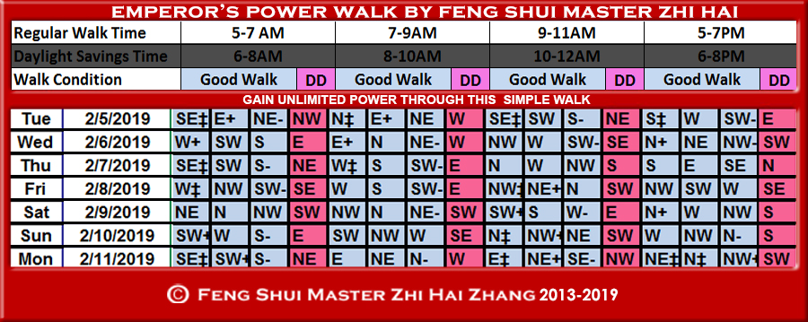 Week-begin-02-05-2019-Emperors-Walk-by-Feng-Shui-Master-ZhiHai.jpg