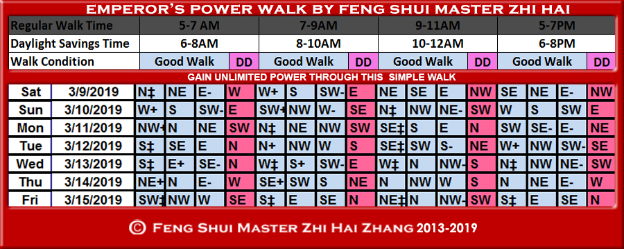Week-begin-03-09-2019-Emperors-Power-Walk-by-Feng-Shui-Master-ZhiHai-1.jpg