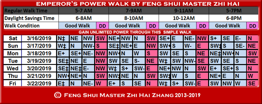 Week-begin-03-16-2019-Emperors-Power-Walk-by-Feng-Shui-Master-ZhiHai.jpg