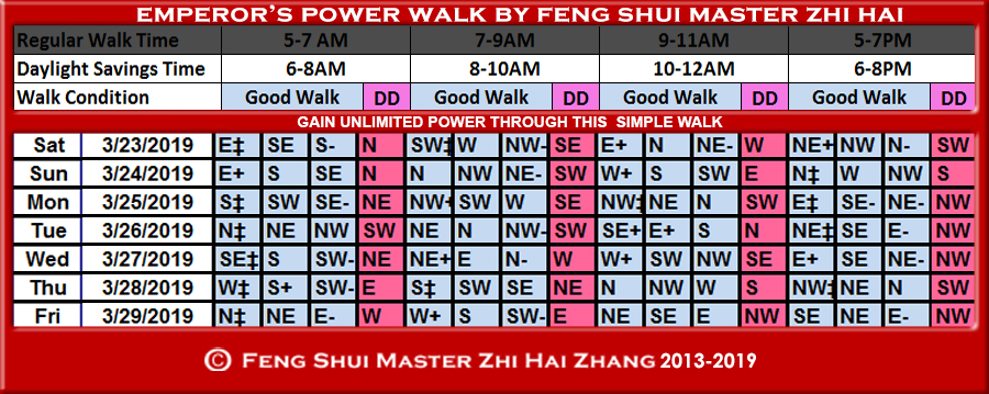 Week-begin-03-23-2019-Emperors-Power-Walk-by-Feng-Shui-Master-ZhiHai.jpg