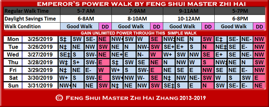 Week-begin-03-25-2019-Emperors-Power-Walk-by-Feng-Shui-Master-ZhiHai.jpg