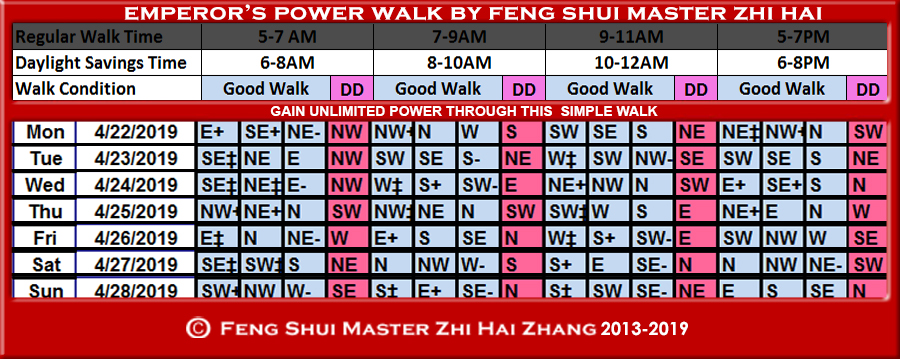 Week-begin-04-22-2019-Emperors-Power-Walk-by-Feng-Shui-Master-ZhiHai.jpg