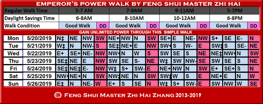 Week-begin-05-20-2019-Emperors-Power-Walk-by-Feng-Shui-Master-ZhiHai.jpg