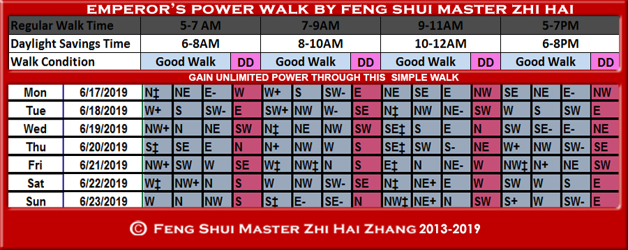 Week-begin-06-17-2019-Emperors-Power-Walk-by-Feng-Shui-Master-ZhiHai.jpg