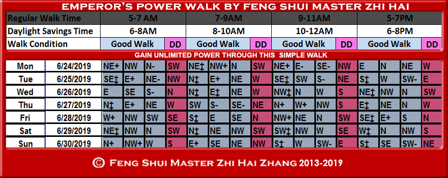 Week-begin-06-24-2019-Emperors-Power-Walk-by-Feng-Shui-Master-ZhiHai.jpg