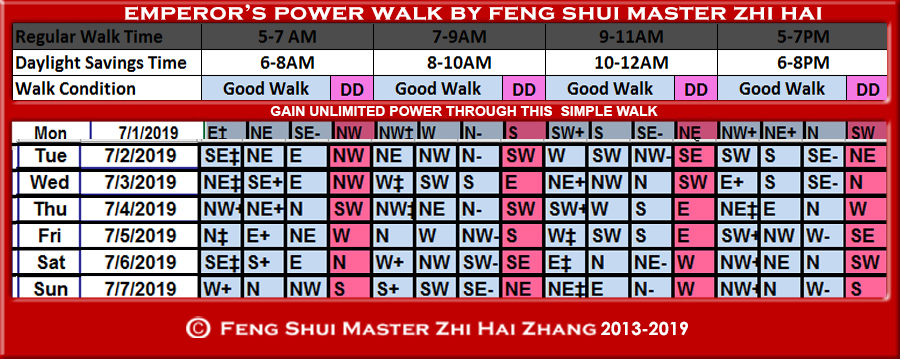 Week-begin-07-01-2019-Emperors-Power-Walk-by-Feng-Shui-Master-ZhiHai.jpg
