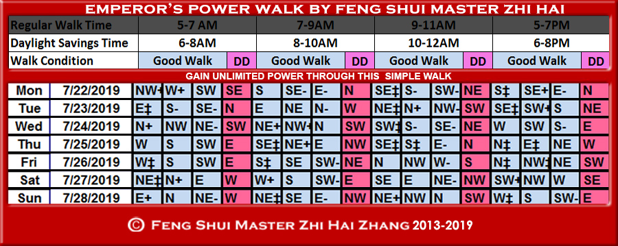 Week-begin-07-22-2019-Emperors-Power-Walk-by-Feng-Shui-Master-ZhiHai.jpg