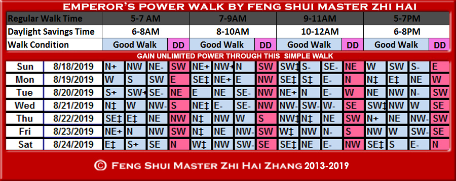 Week-begin-08-18-2019-Emperors-Power-Walk-by-Feng-Shui-Master-ZhiHai.jpg