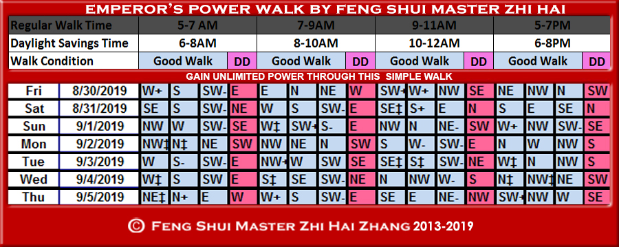 Week-begin-08-30-2019-Emperors-Power-Walk-by-Feng-Shui-Master-ZhiHai.jpg