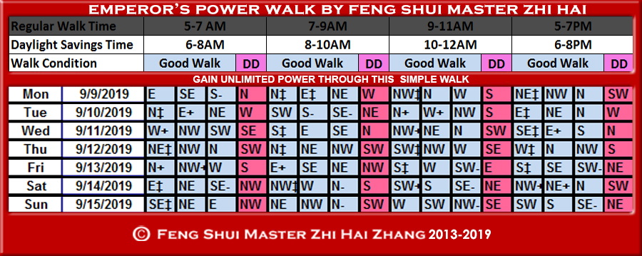 Week-begin-09-09-2019-Emperors-Power-Walk-by-Feng-Shui-Master-ZhiHai.jpg