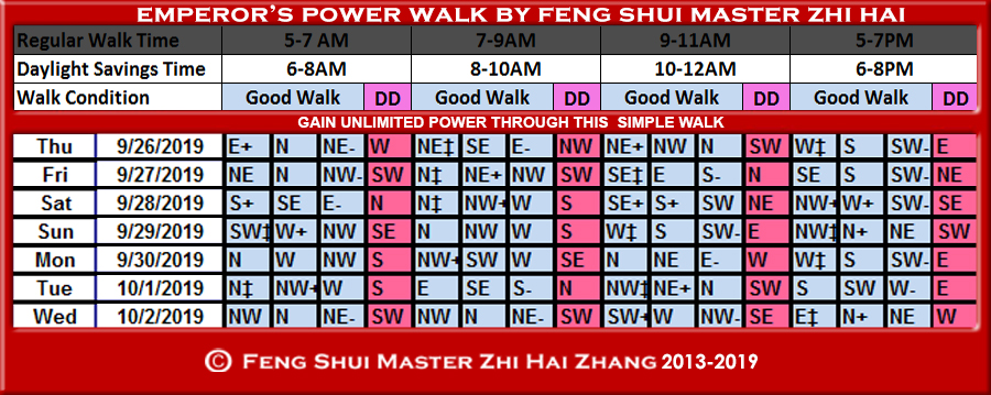 Week-begin-09-26-2019-Emperors-Power-Walk-by-Feng-Shui-Master-ZhiHai.jpg