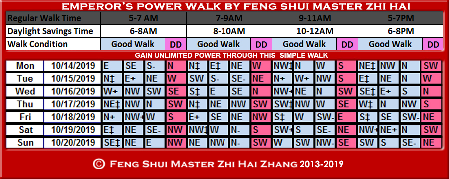 Week-begin-10-14-2019-Emperors-Power-Walk-by-Feng-Shui-Master-ZhiHai.jpg