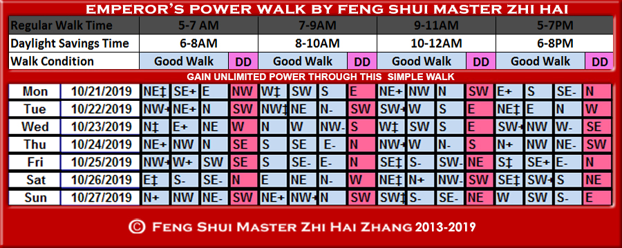 Week-begin-10-21-2019-Emperors-Power-Walk-by-Feng-Shui-Master-ZhiHai.jpg