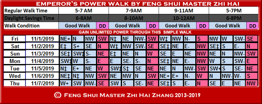 Week-begin-11-01-2019-Emperors-Power-Walk-by-Feng-Shui-Master-ZhiHai.jpg