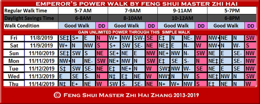 Week-begin-11-08-2019-Emperors-Power-Walk-by-Feng-Shui-Master-ZhiHai.jpg