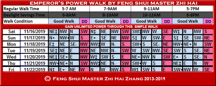 Week-begin-11-16-2019-Emperors-Power-Walk-by-Feng-Shui-Master-ZhiHai.jpg