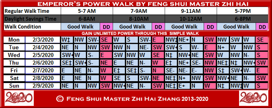 Week-begin-02-03-2020-Emperors-Power-Walk-by-Feng-Shui-Master-ZhiHai.jpg