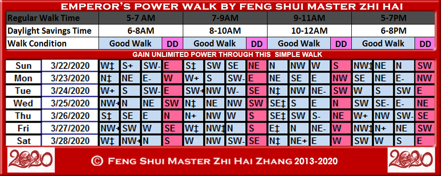 Week-begin-03-22-2020-Emperors-Power-Walk-by-Feng-Shui-Master-ZhiHai.jpg