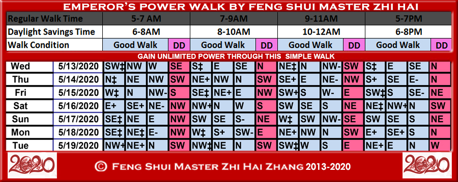 Week-begin-05-13-2020-Emperors-Power-Walk-by-Feng-Shui-Master-ZhiHai.jpg