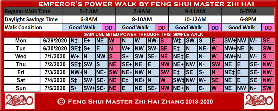 Week-begin-06-29-2020-Emperors-Power-Walk-by-Feng-Shui-Master-ZhiHai.jpg