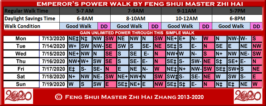 Week-begin-07-13-2020-Emperors-Power-Walk-by-Feng-Shui-Master-ZhiHai.jpg
