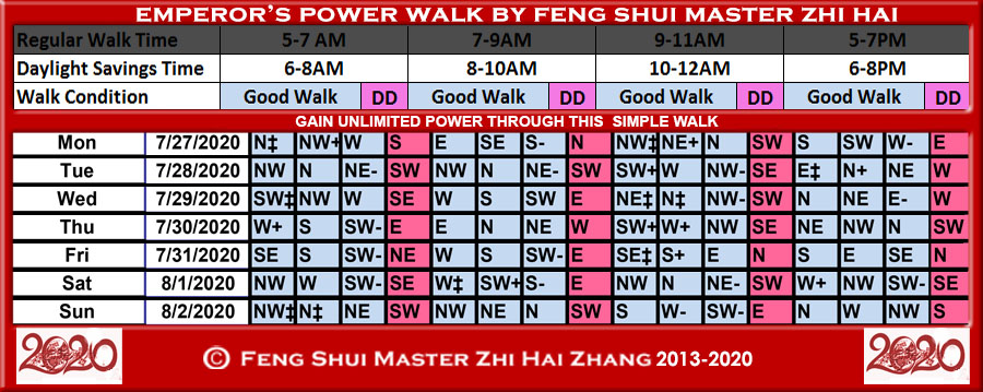 Week-begin-07-27-2020-Emperors-Power-Walk-by-Feng-Shui-Master-ZhiHai.jpg